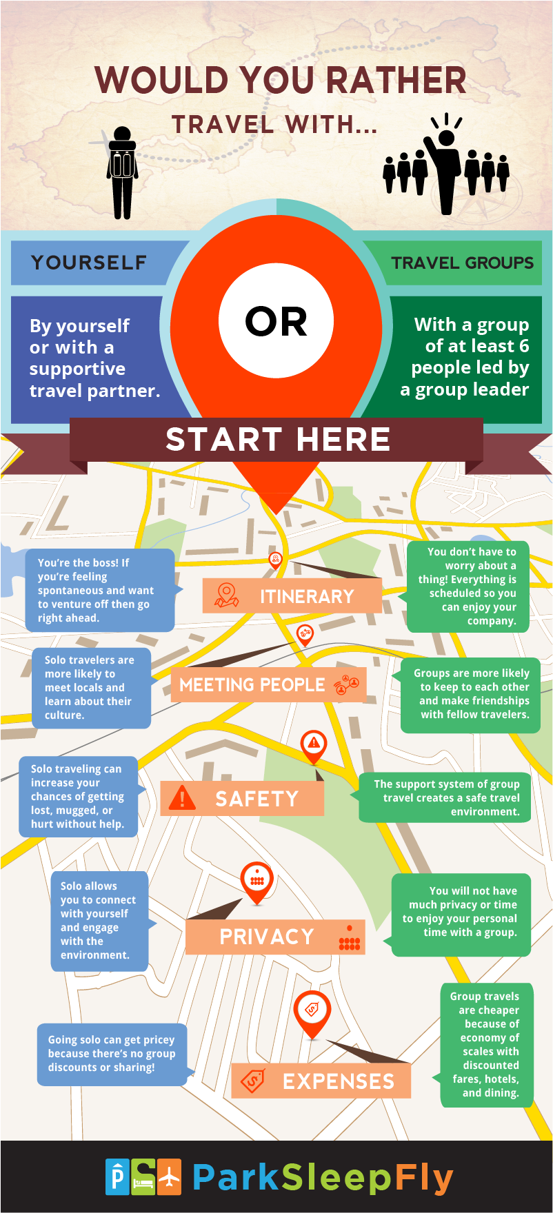 Infographic: Traveling Solo or With a Travel Group?